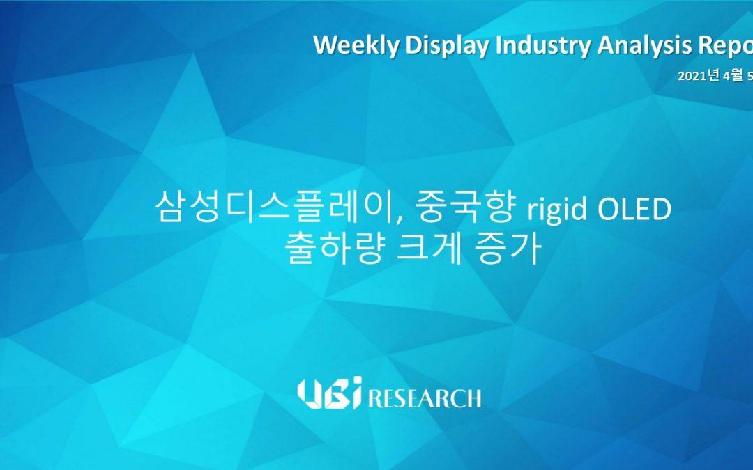 삼성디스플레이, 중국향 rigid OLED 출하량 크게 증가