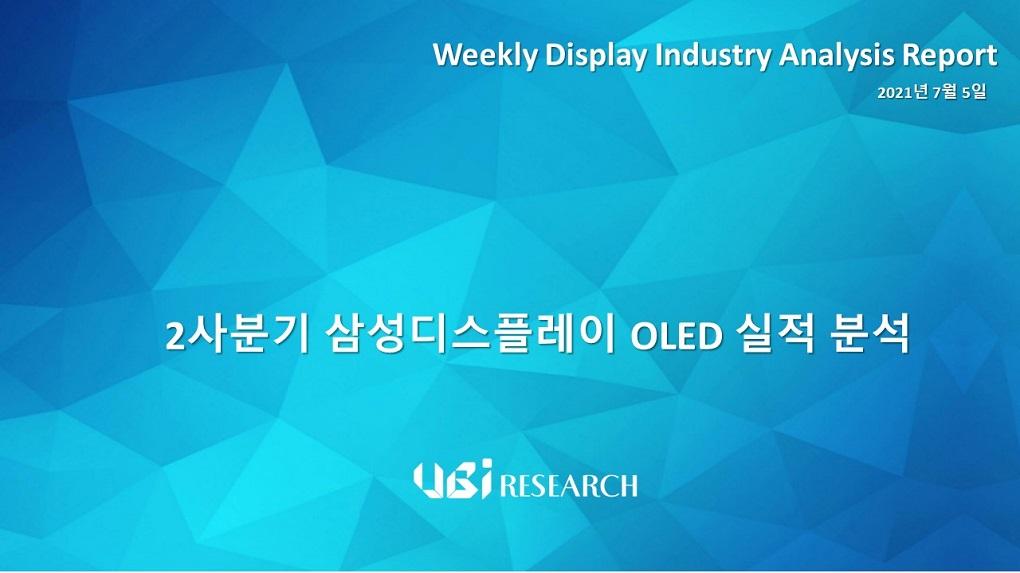 Samsung Display, 2Q21, OLED Market